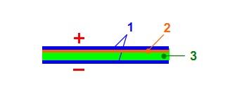 Принцип устройства электролитического конденсатора