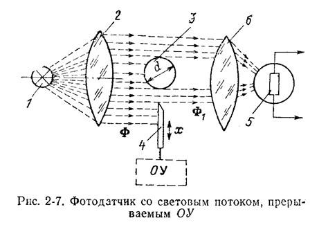 Фотоэлектрические схемы