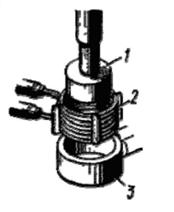 Термическая обработка деталей.  Метод индукционного нагрева ТВЧ.