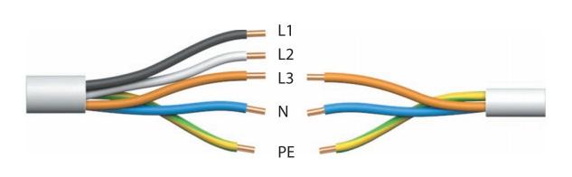 трехфазный и однофазный кабель