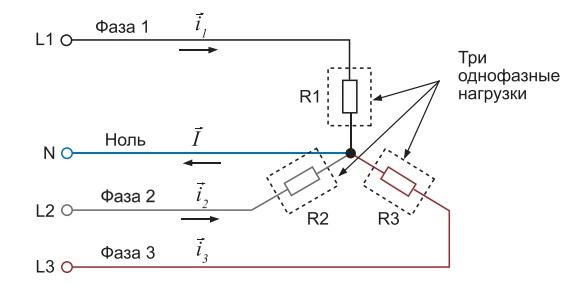 Трехфазная электрическая сеть