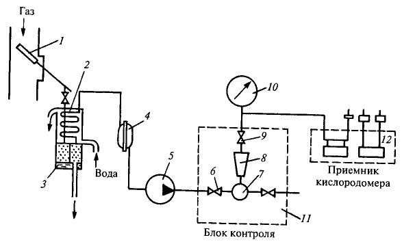 Схема установки приемника