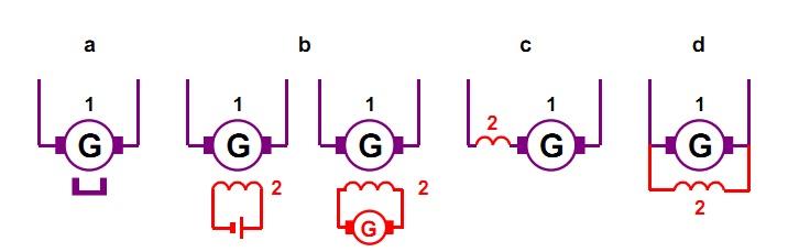 генераторы постоянного тока