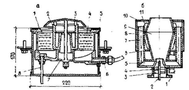 Напорные горелки на жидком топливе для варочных котлов