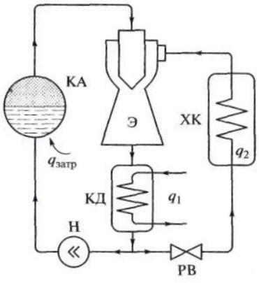 Принципиальная схема холодильной машины фото 583