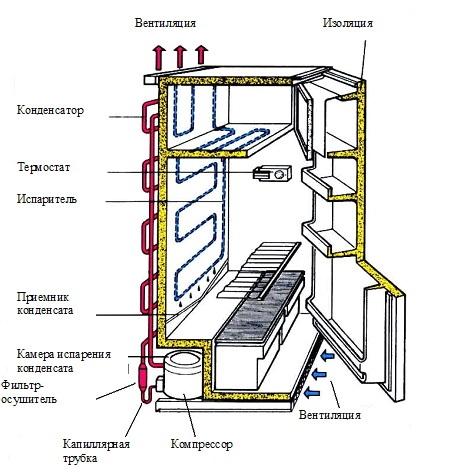 Назначение теплообменника холодильное Кожухотрубный испаритель Alfa Laval DH2-322 Петропавловск-Камчатский
