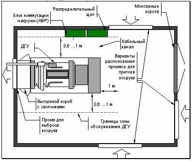 Фундамент для электростанции