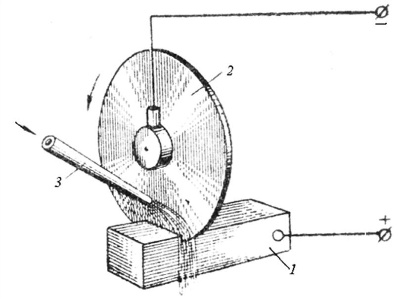 Схема анодно-механической