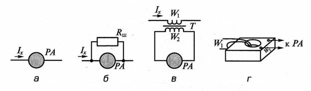 Схемы измерения силы тока