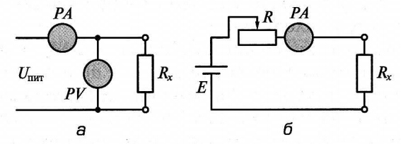 Схема для измерения сопротивлений методом амперметра и вольтметра и схема омметра
