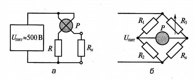 Схемы мегометра и электрического моста