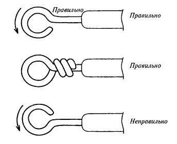 технология соединения и оконцевания проводов и кабелей