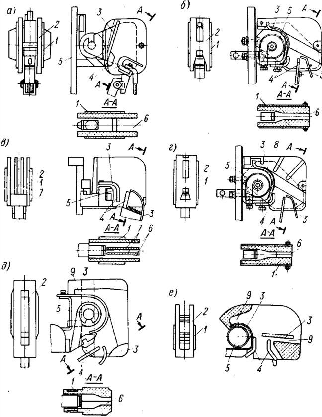 Дугогасительные устройства