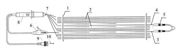 Схема нахождения с помощью щупа жил кабеля