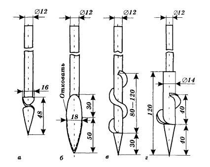 монтаж заземляющих устройств монтаж заземления устройство заземления