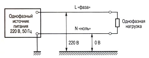 Нулевой провод в трехфазной сети