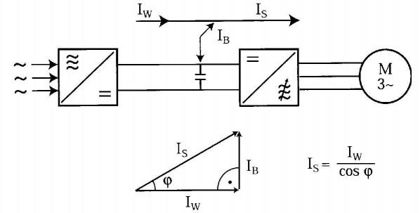 Выбор и расчет преобразователя частоты для электродвигателя.