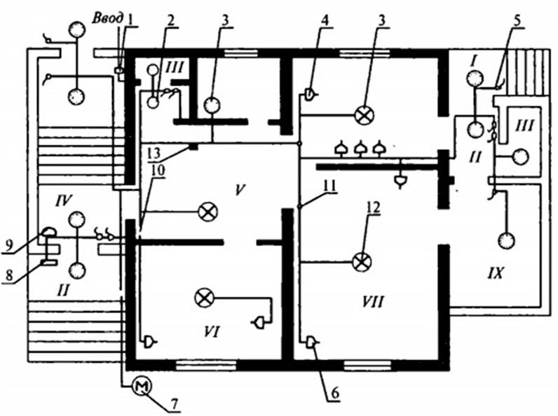 Устройство электропроводки в