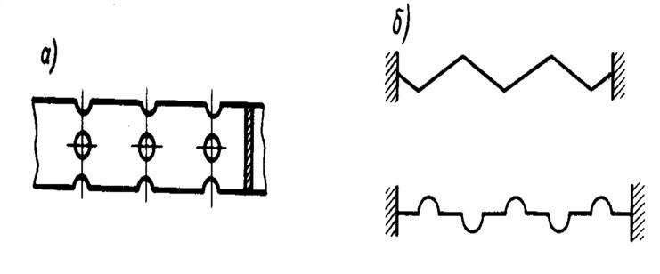 Схемы форм плавких вставок