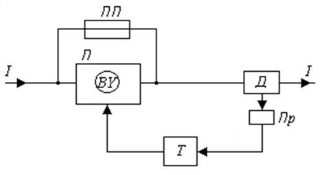 Рис. 5-8.  Схема устройства взрывного передохранителя.  Гашение дуги, возникающей при разрушении вставки, может быть...