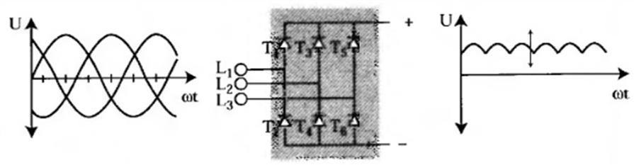 Управляемый трехфазный выпрямитель