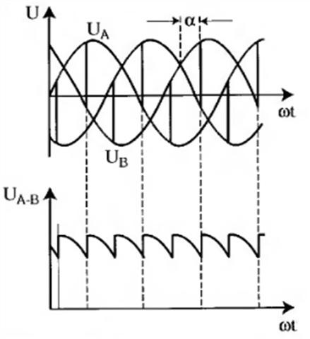 Выходное напряжение управляемого трехфазного выпрямителя