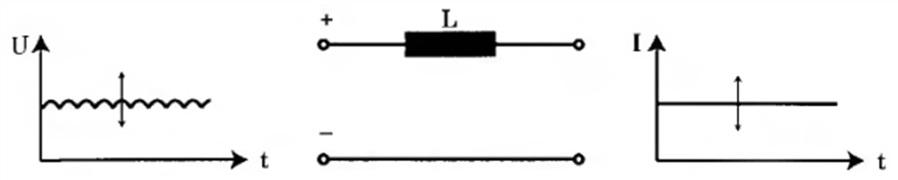 Промежуточная цепь изменяющегося постоянного тока