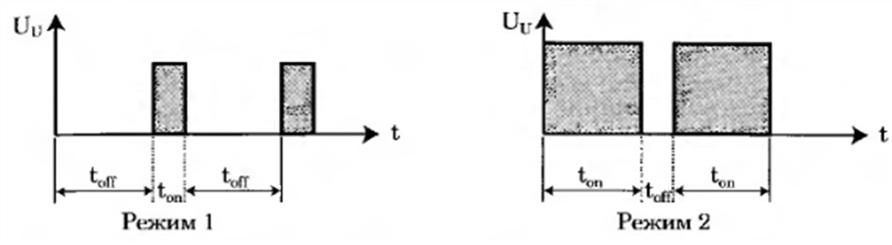 Транзистор-прерыватель управляет напряжением промежуточной цепи