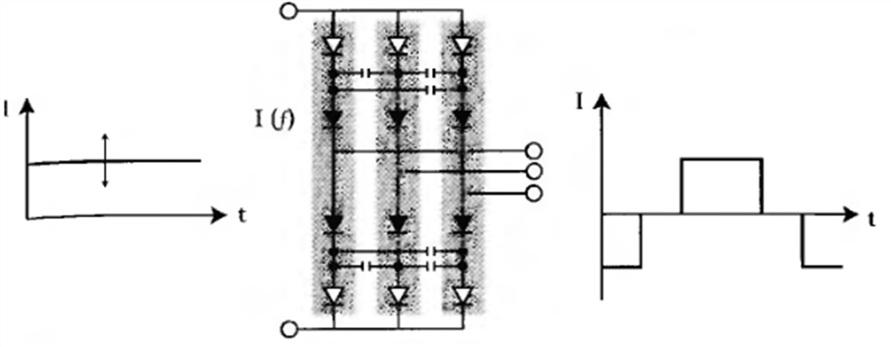 Обычный инвертор тока промежуточной цепи изменяющегося напряжения.