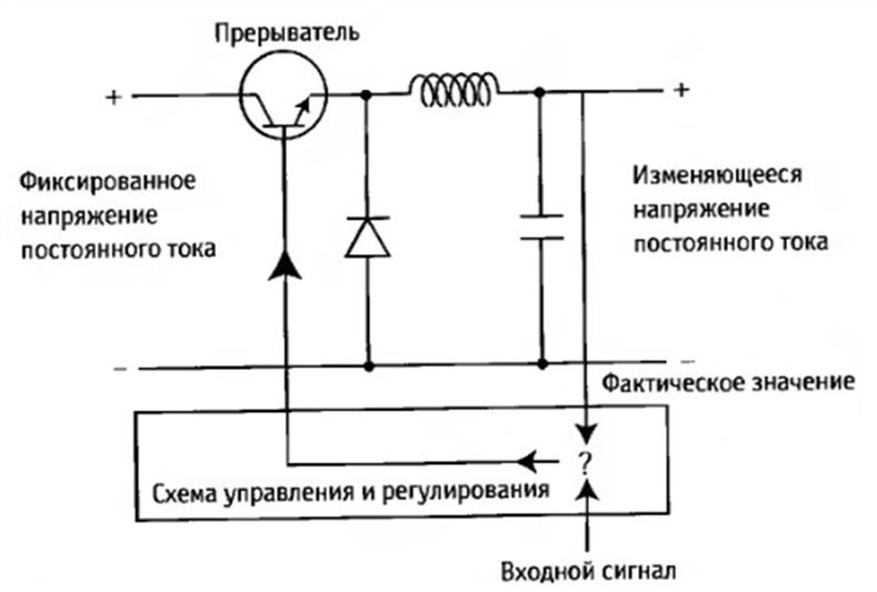 Формирование напряжения в преобразователях частоты с прерывателем в промежуточной цепи