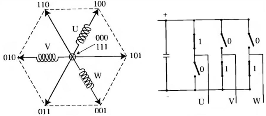 Широтно-импульсная модуляция (ШИМ)