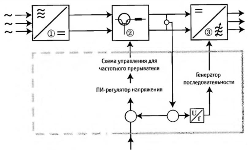 Принцип действия схемы управления для промежуточной цепи, управляемой прерывателем.