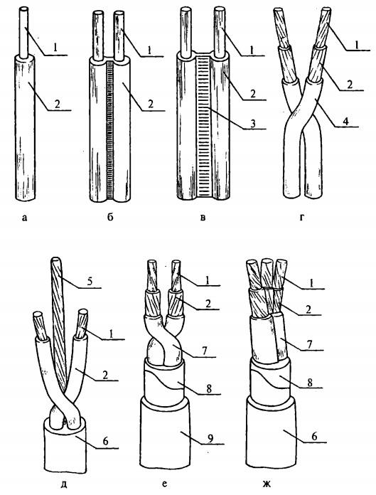 Сечение алюминиевого провода