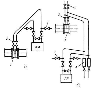 Рис. 3. Схема соединительных линий при измерении расхода газа с установкой дифманометра выше (а) и ниже (б)...
