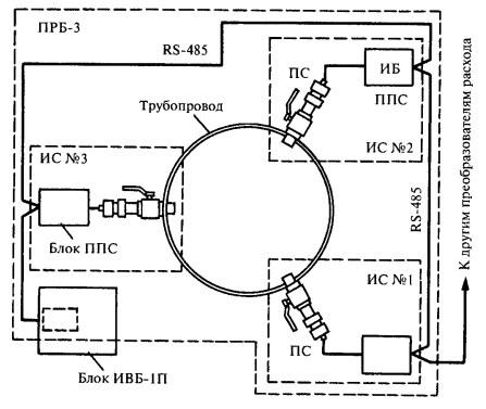 Рис. 4. Структурная схема