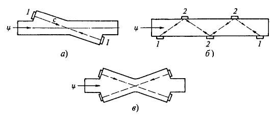 Схемы ультразвуковых