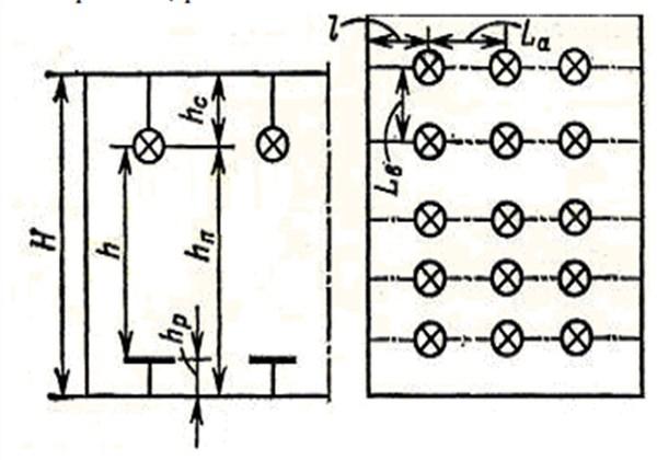 Схема размещения лампочек по потолку