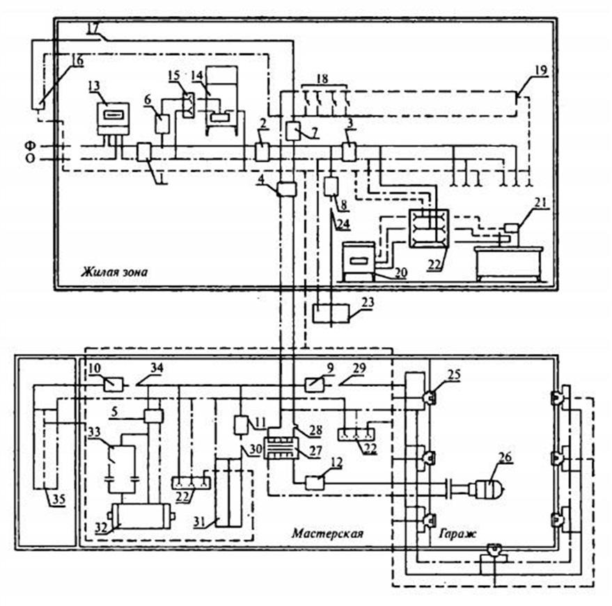 Рис. 1. В виде примера на рис. 1 изображена общая схема жилого частного дома вместе с блоком хозяйственных построек.