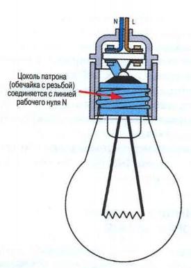 цоколь лампы соединенный с линией рабочего нуля N