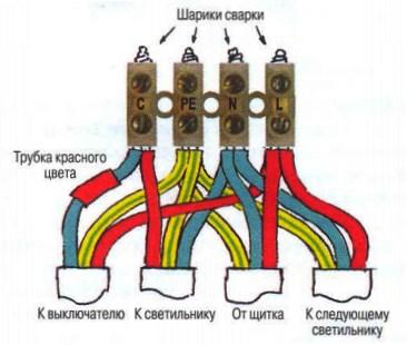использование сварки кончиков проводов в клеммной колодке
