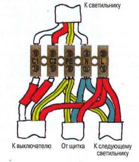 коммутируемые клеммы колодки в коробке,фазной провод, рабочий нуль