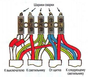 Монтажная схема клеммной колодки для обычной трёх- или пятирожковой люстры