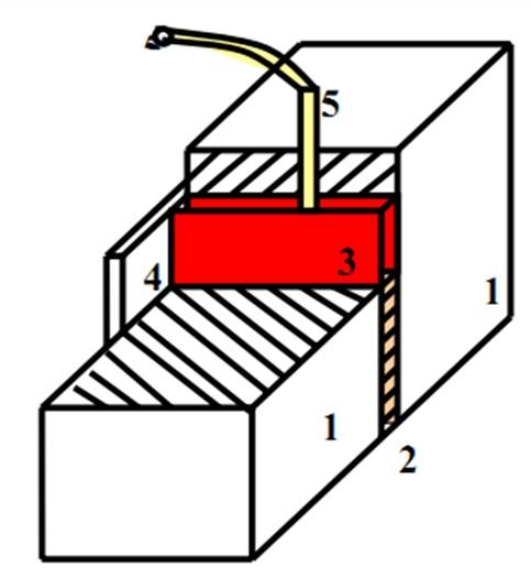Схема шлаковой сварки