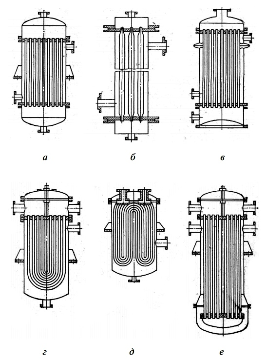 Виды конденсаторов теплообменников Паяный теплообменник HYDAC HEX S615-60 Кострома