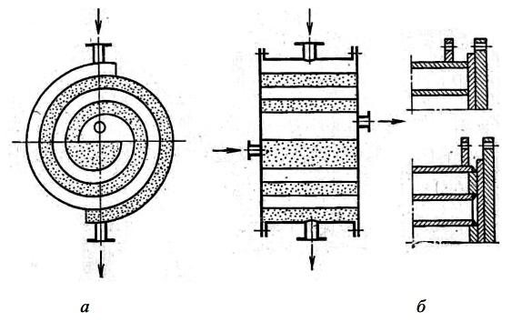 Герметизация спиральных теплообменников теплообменник beretta ciao 24 csi цена