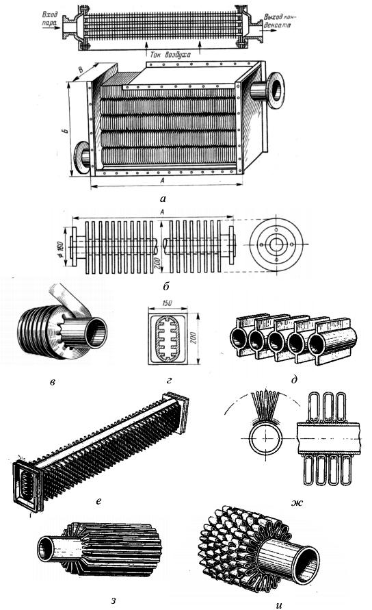 Как правильно называется теплообменник Пластины теплообменника Danfoss XGC-X051H Хасавюрт