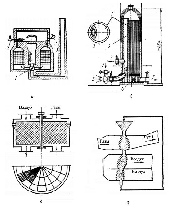 Типы теплообменников и особенности их применения расчет воздушного теплообменника онлайн