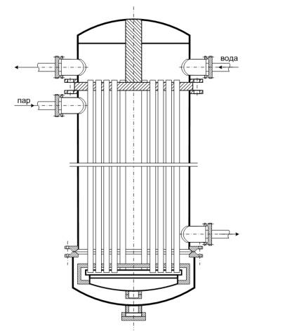 Рекуперативным называется теплообменник Кожухопластинчатый теплообменник-испаритель Машимпэкс (GEA) с сепаратором PSHE-7 Соликамск