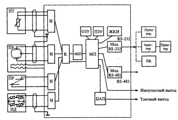 схема теплосчетчика