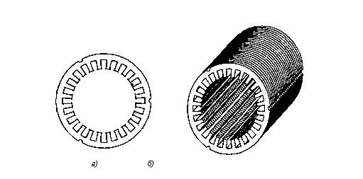 Магнитопровод статора